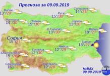 Ще духа слаб до умерен изток-североизточен вятър. Максималните температури ще бъдат между 26° и 31°, в София около 27°.