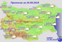 Температурите падат и дъжд в региона днес