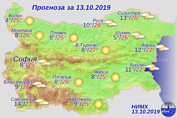 Днес дневните температури още ще се повишат